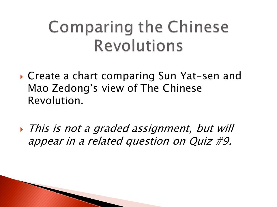  Create a chart comparing Sun Yat-sen and Mao Zedong's view of The Chinese Revolution.