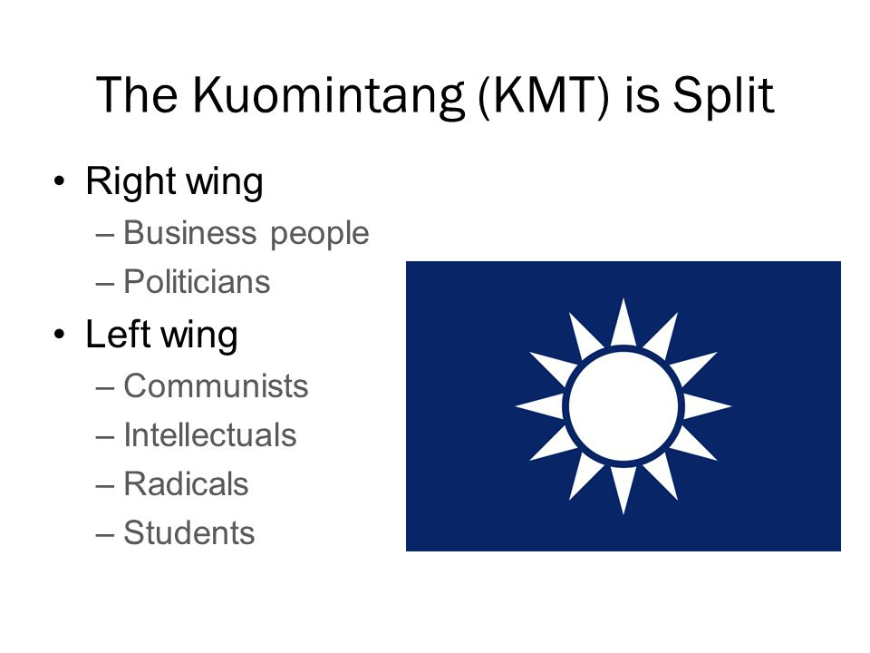 The Kuomintang (KMT) is Split Right wing –Business people –Politicians Left wing –Communists –Intellectuals –Radicals –Students