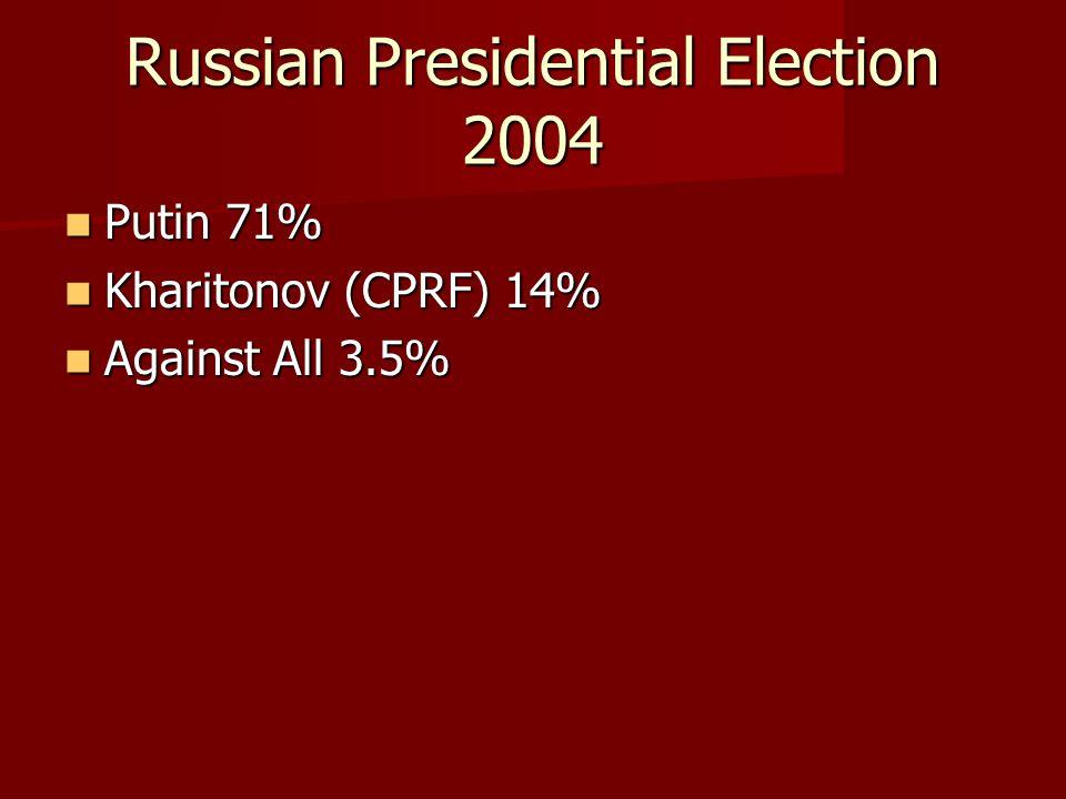 Russian Presidential Election 2004 Putin 71% Putin 71% Kharitonov (CPRF) 14% Kharitonov (CPRF) 14% Against All 3.5% Against All 3.5%