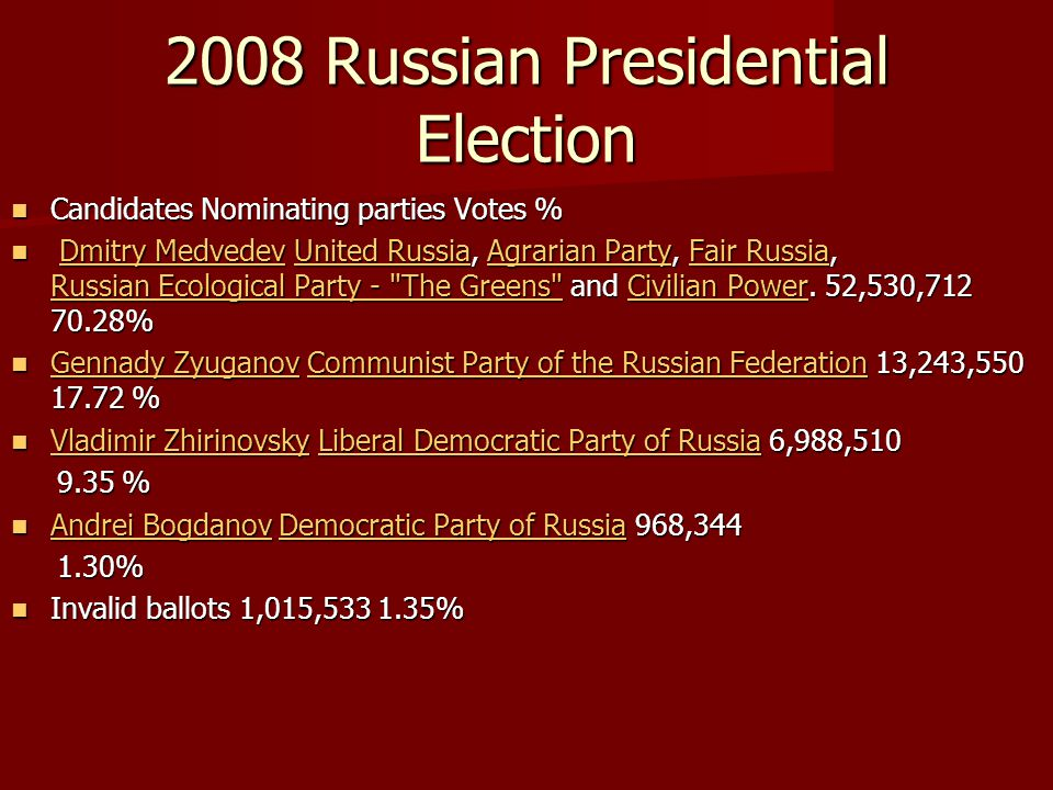 2008 Russian Presidential Election Candidates Nominating parties Votes % Candidates Nominating parties Votes % Dmitry Medvedev United Russia, Agrarian