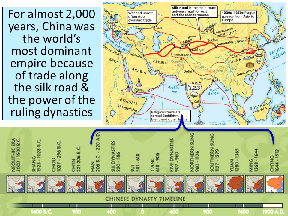 For almost 2,000 years, China was the world's most dominant empire because of trade along the silk road & the power of the ruling dynasties