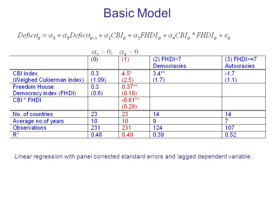 Basic Model Linear regression with panel corrected standard errors and lagged dependent variable.