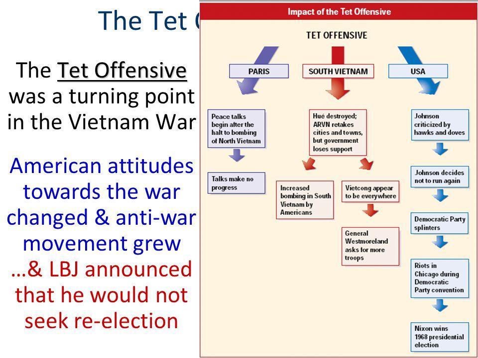 Protesting the Vietnam War Since 1965, U.S.