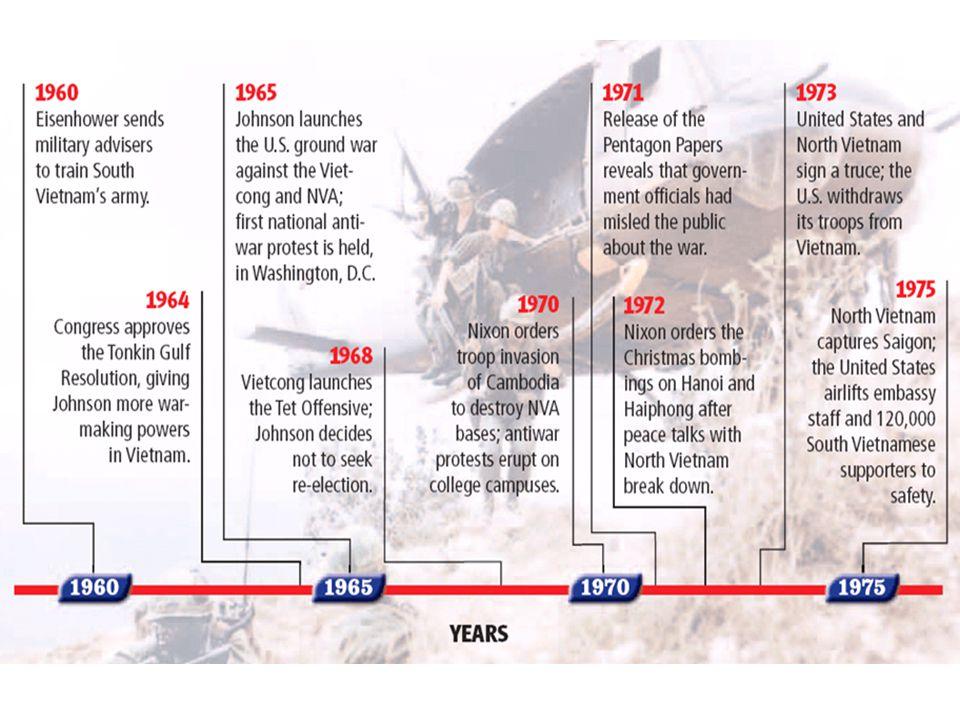 The Impact of the Vietnam War ■ The conflict in Vietnam was the longest & most divisive war in U.S.