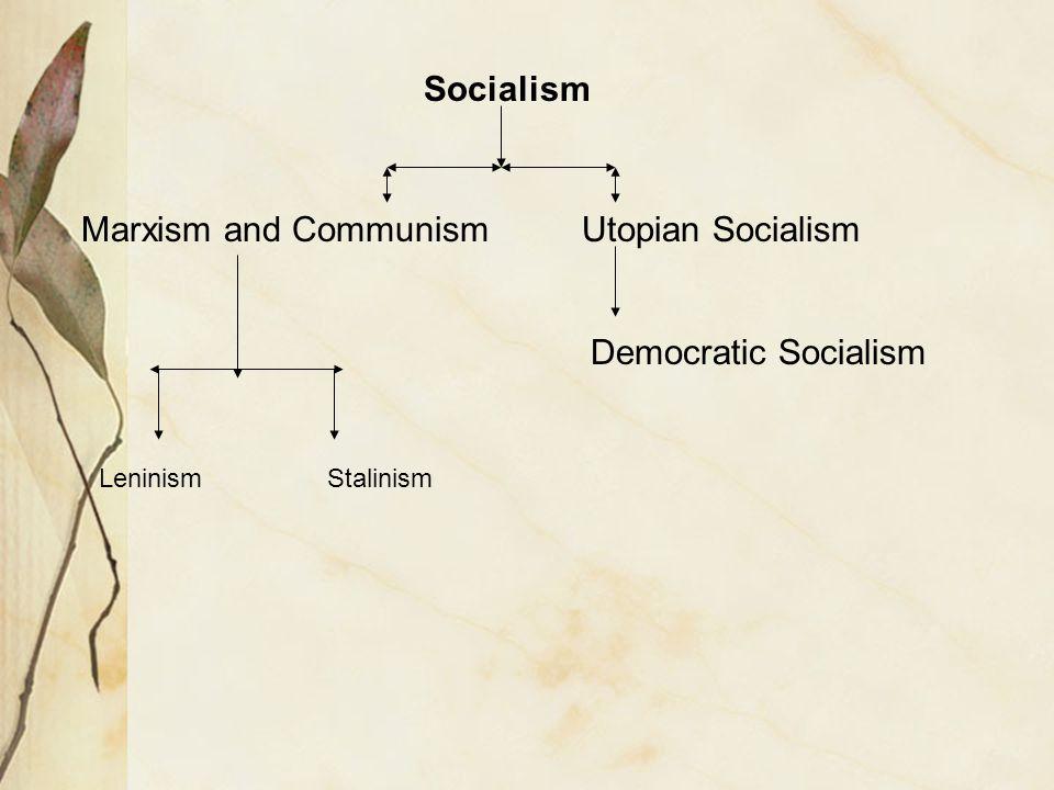 Socialism Marxism and CommunismUtopian Socialism Democratic Socialism LeninismStalinism