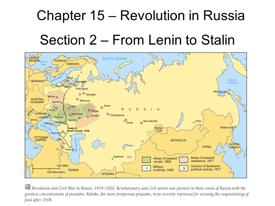 Setting the Scene Lenin s first years as leader of Russia had been occupied in putting down civil war.