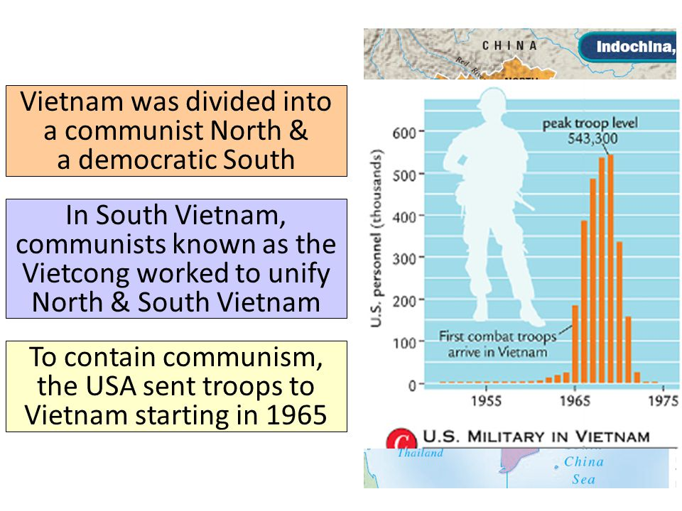 Vietnam was divided into a communist North & a democratic South In South Vietnam, communists known as the Vietcong worked to unify North & South Vietnam To contain communism, the USA sent troops to Vietnam starting in 1965