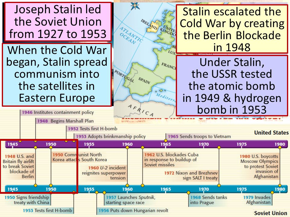 Joseph Stalin led the Soviet Union from 1927 to 1953 When the Cold War began, Stalin spread communism into the satellites in Eastern Europe Stalin escalated the Cold War by creating the Berlin Blockade in 1948 Under Stalin, the USSR tested the atomic bomb in 1949 & hydrogen bomb in 1953