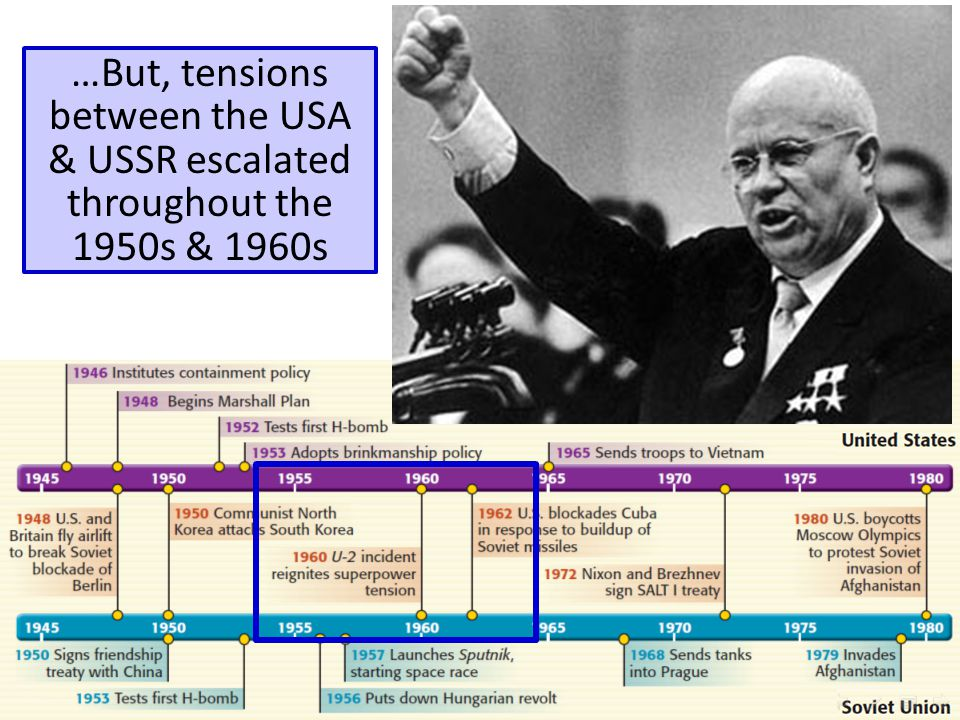 …But, tensions between the USA & USSR escalated throughout the 1950s & 1960s