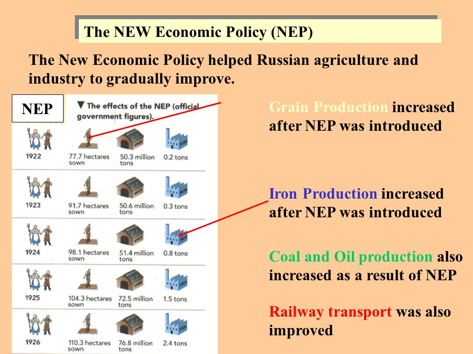 The New Economic Policy (NEP) Lenin decided that there was so much opposition to the policy of war communism that it had to be changed.