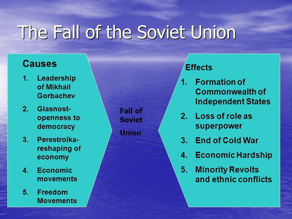 The Fall of the Soviet Union Causes 1.Leadership of Mikhail Gorbachev 2.Glasnost- openness to democracy 3.Perestroika- reshaping of economy 4.Economic movements 5.Freedom Movements Fall of Soviet Union Effects 1.Formation of Commonwealth of Independent States 2.Loss of role as superpower 3.End of Cold War 4.Economic Hardship 5.Minority Revolts and ethnic conflicts