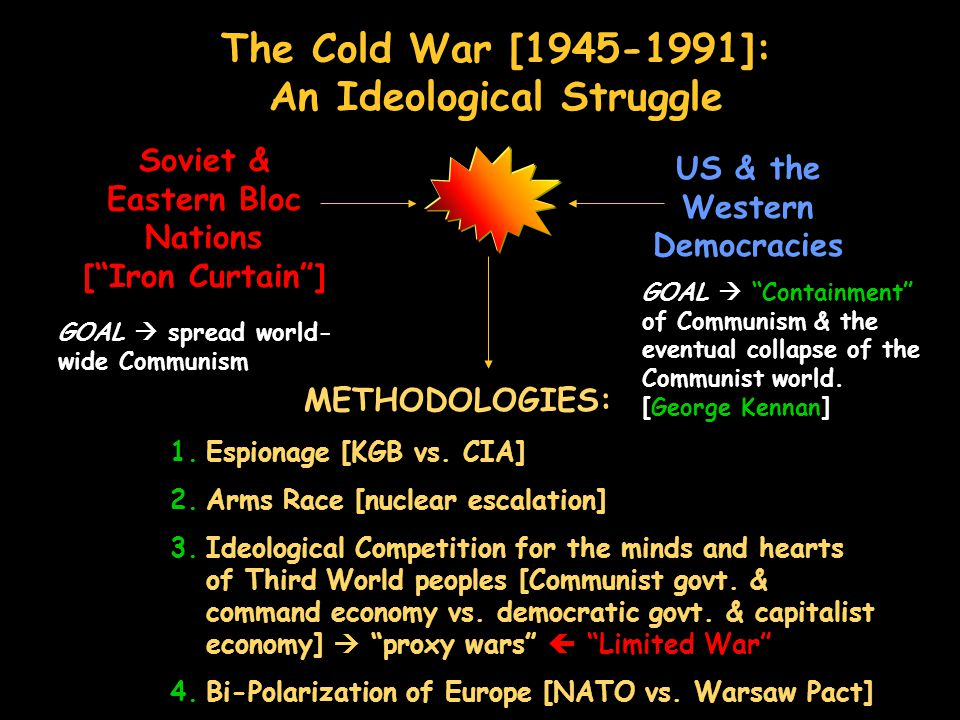 Reasons We Resisted Communism Soviet power, unlike that of Hitlerite Germany, is neither schematic nor adventuristic.