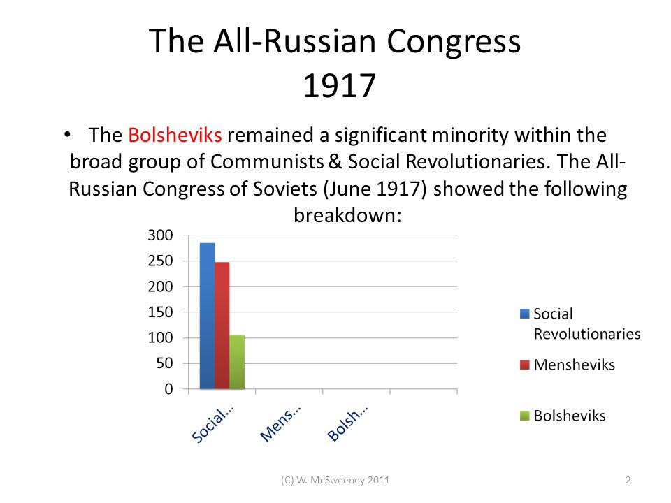 Centralised, Dictatorial Bolshevism of the USSR – Dictatorship of the Proletariat? By 1921, it became clear that Lenin's ideal was one of a centralised, authoritarian Bolshevik government ruling over the entire Russian territories.