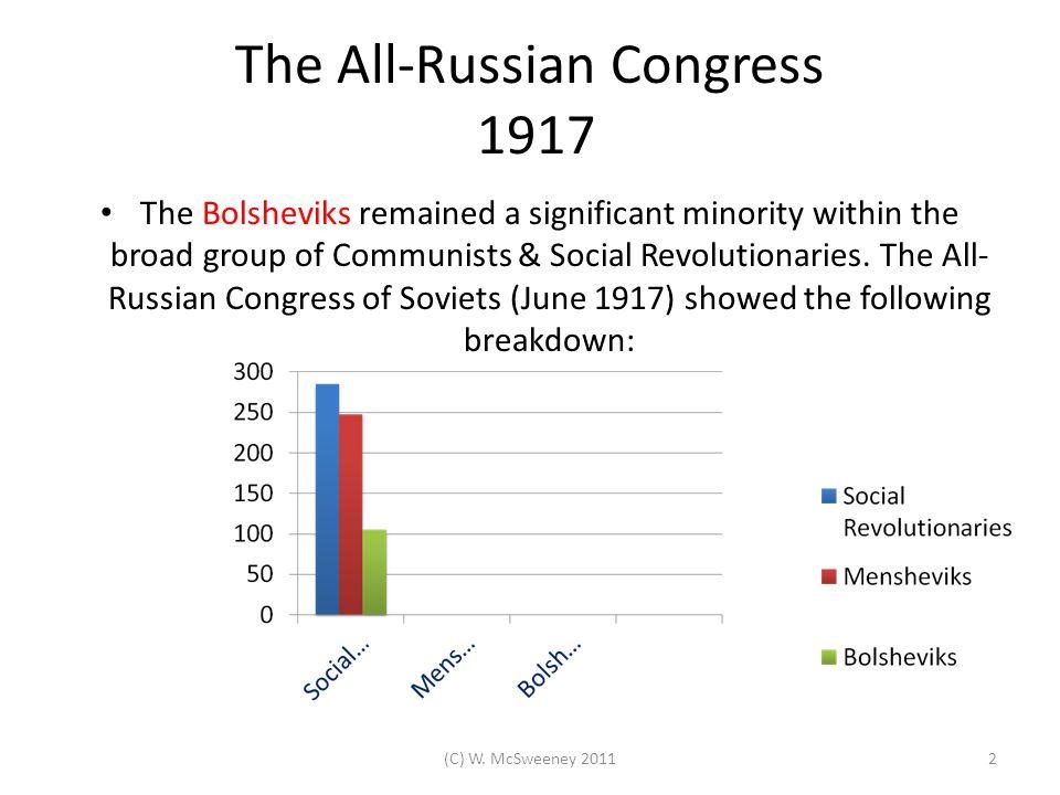 Kronstadt Rebellion – True Communism or Counter-Revolution.