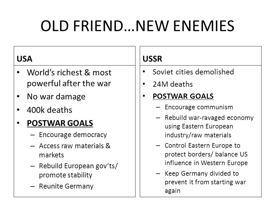 OLD FRIEND…NEW ENEMIES USA World's richest & most powerful after the war No war damage 400k deaths POSTWAR GOALS – Encourage democracy – Access raw ma
