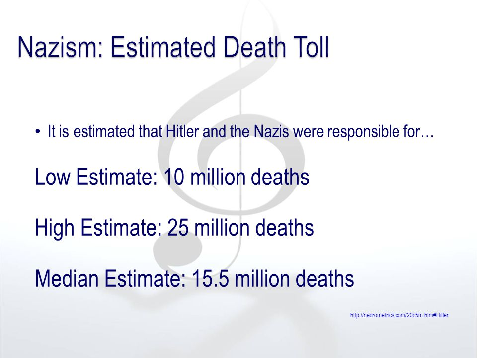 It is estimated that Hitler and the Nazis were responsible for… Low Estimate: 10 million deaths High Estimate: 25 million deaths Median Estimate: 15.5 million deaths http://necrometrics.com/20c5m.htm#Hitler