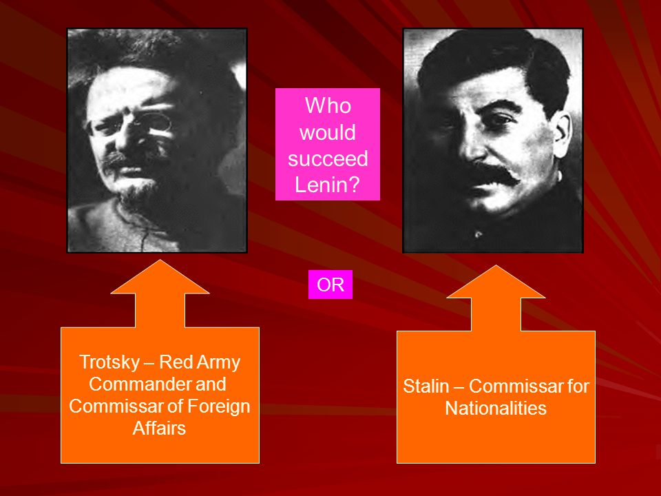 Lenin – An Assessment He had been very successful in imposing a communist dictatorship in Russia. He had defeated all of his opponents and established