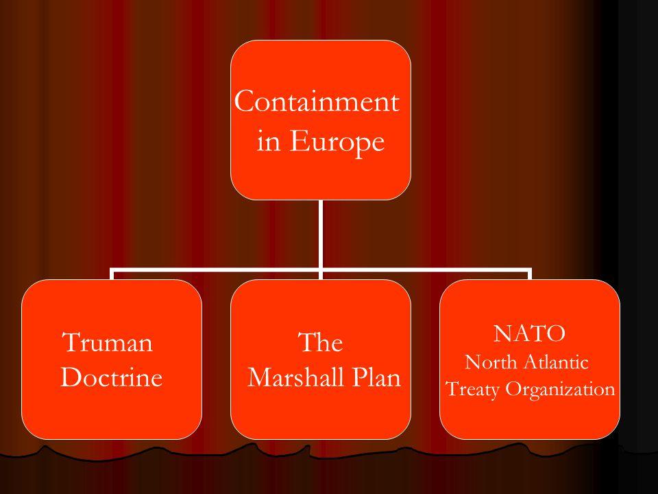 Containment in Europe Truman Doctrine The Marshall Plan NATO North Atlantic Treaty Organization