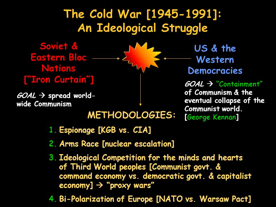 The Cold War [1945-1991]: An Ideological Struggle Soviet & Eastern Bloc Nations [ Iron Curtain ] US & the Western Democracies GOAL  spread world- wide Communism GOAL  Containment of Communism & the eventual collapse of the Communist world.