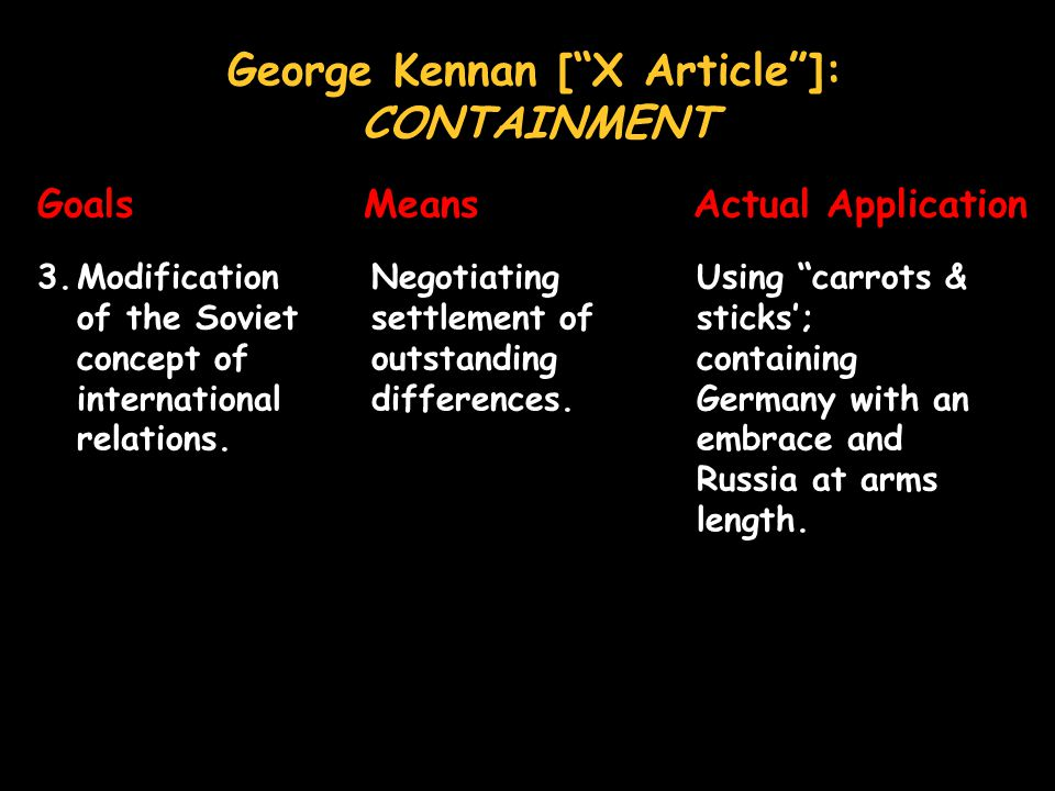 3.Modification of the Soviet concept of international relations.