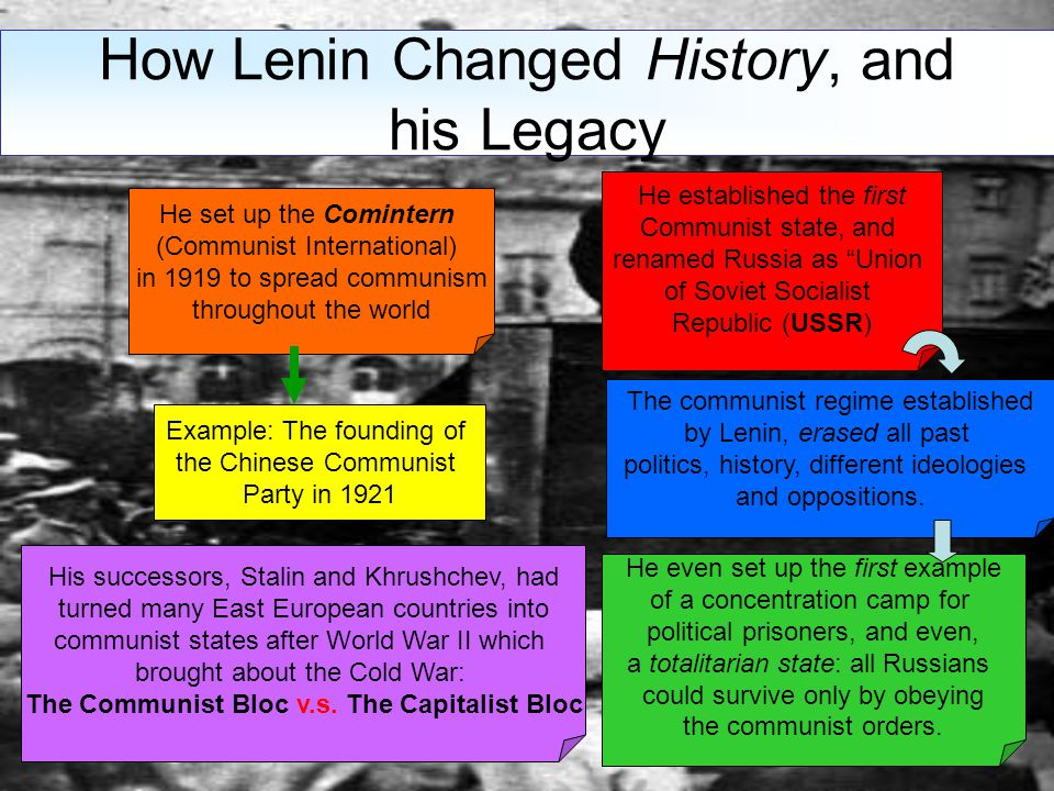 Reasons for the Success of October Revolution 1917 Capable Leadership of Lenin Weaknesses of the Provisional Government It failed to deal with the social and economic problems.