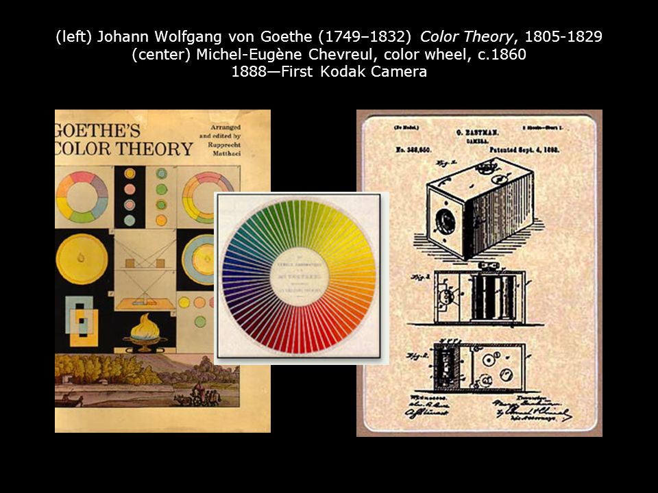 (left) Johann Wolfgang von Goethe (1749–1832) Color Theory, 1805-1829 (center) Michel-Eugène Chevreul, color wheel, c.1860 1888—First Kodak Camera