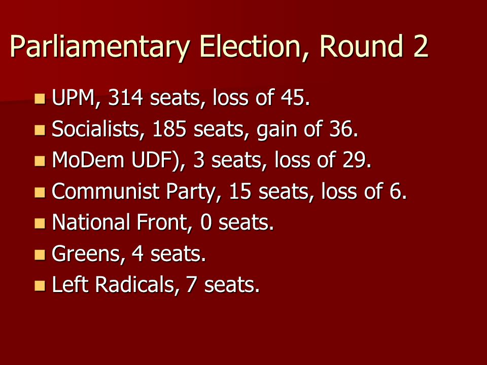 Parliamentary Election, Round 2 UPM, 314 seats, loss of 45.