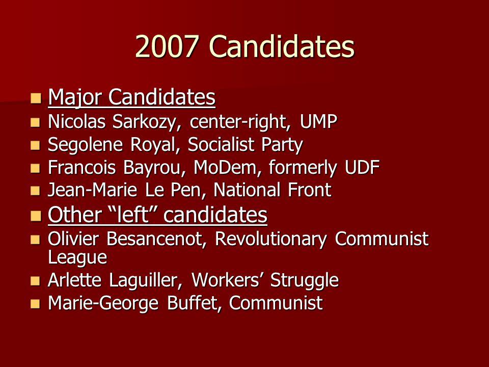 2007 Candidates Major Candidates Major Candidates Nicolas Sarkozy, center-right, UMP Nicolas Sarkozy, center-right, UMP Segolene Royal, Socialist Part
