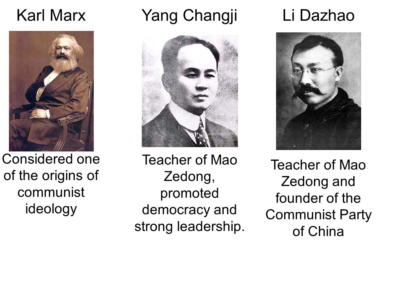 Summary Mao Zedong took advantage of China's lack of unity, political instability, and domination by foreign powers to gain support from the people of China Mao's communist ideology was shaped by his families experience and the teachings of Yang Changji, Li Dazhao, and Karl Marx, but when put into practice they were destructive instead of accomplishing their intended goals