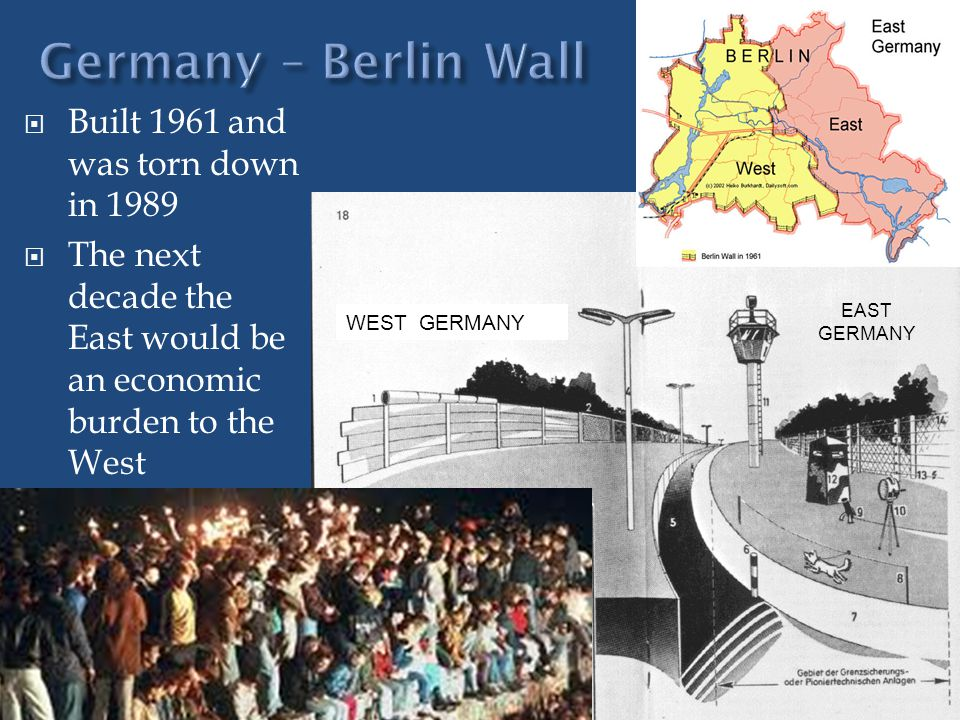  Built 1961 and was torn down in 1989  The next decade the East would be an economic burden to the West WEST GERMANY EAST GERMANY