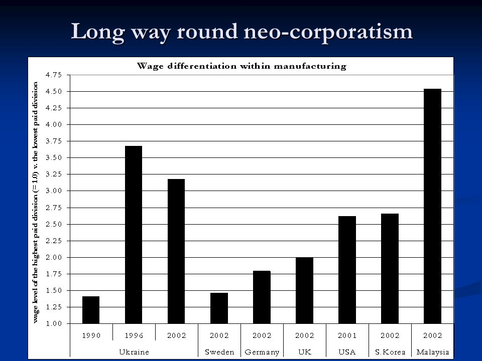 Long way round neo-corporatism