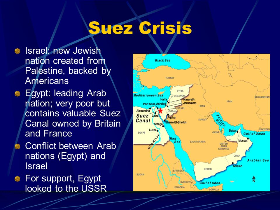 Suez Crisis Israel: new Jewish nation created from Palestine, backed by Americans Egypt: leading Arab nation; very poor but contains valuable Suez Canal owned by Britain and France Conflict between Arab nations (Egypt) and Israel For support, Egypt looked to the USSR
