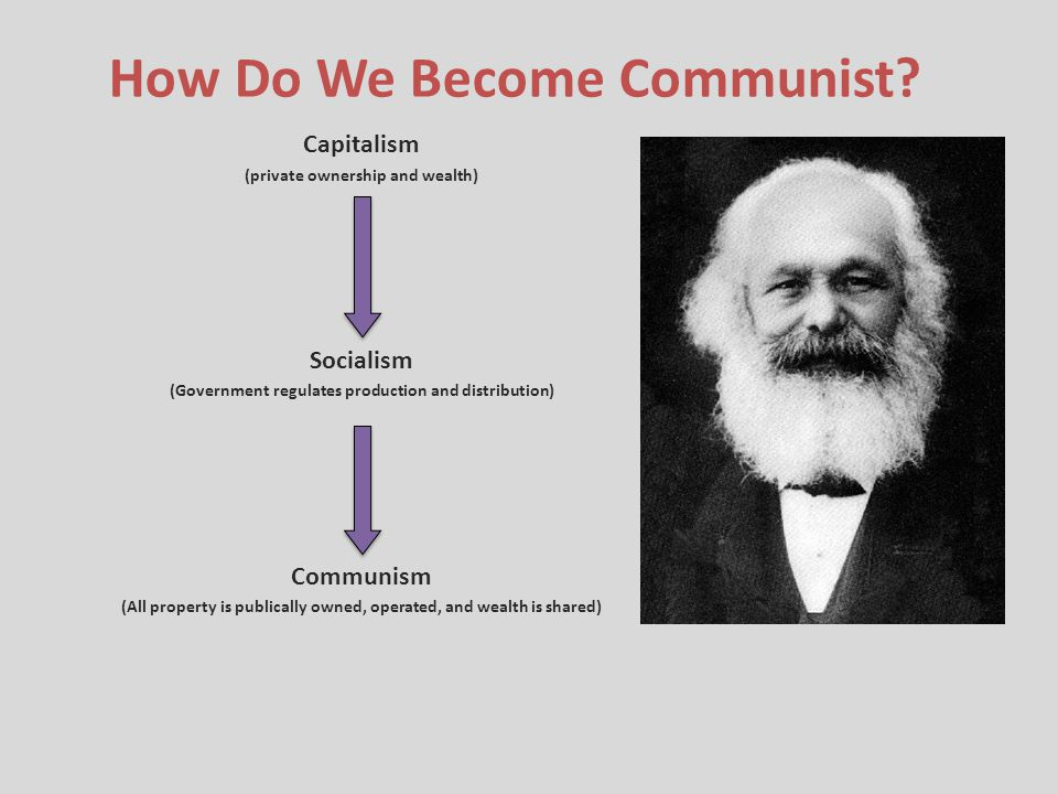 How Do We Become Communist? Capitalism (private ownership and wealth) Socialism (Government regulates production and distribution) Communism (All prop
