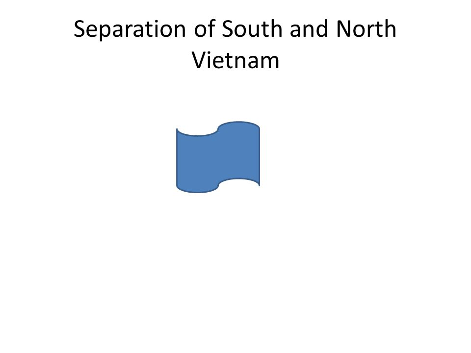 Separation of South and North Vietnam