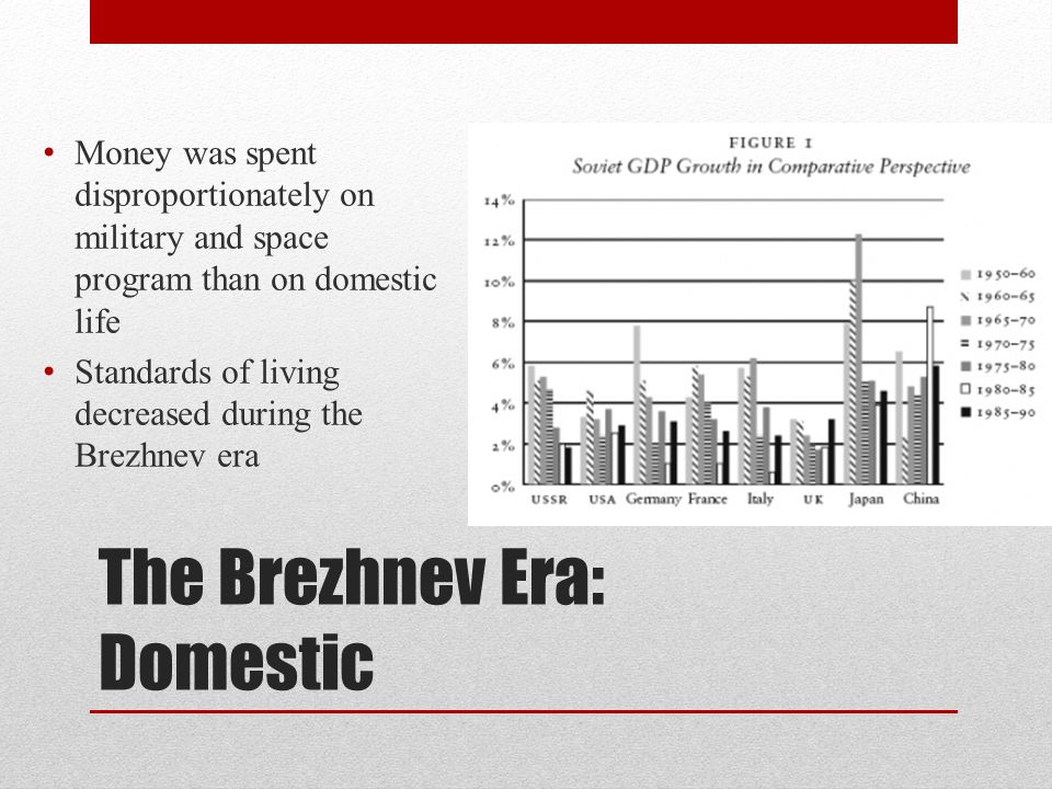 The Brezhnev Era: Domestic Brezhnev tried to increase agricultural output by allowing farmers to work state-owned plots of land and letting the farmers keep or sell surplus crop production This was a major reform from fully collectivized farming but it didn't improve living standards