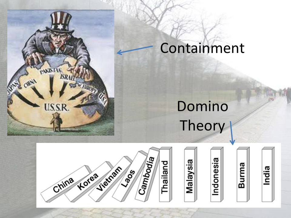 Containment Domino Theory