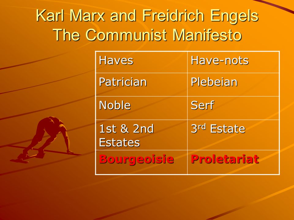 Karl Marx and Freidrich Engels The Communist Manifesto HavesHave-nots PatricianPlebeian NobleSerf 1st & 2nd Estates 3 rd Estate BourgeoisieProletariat