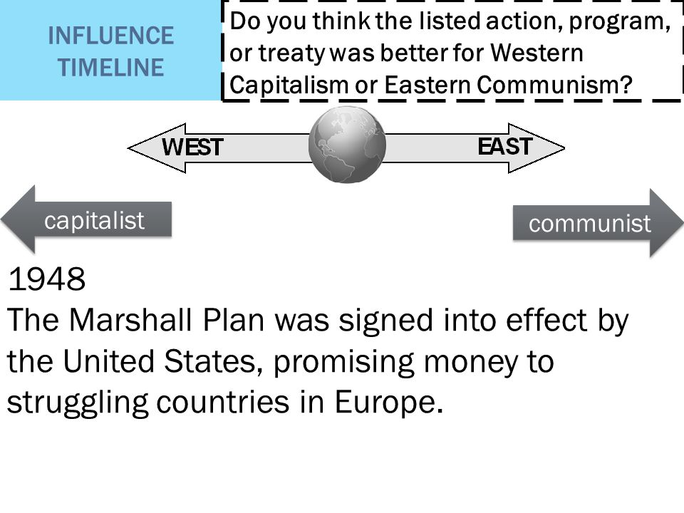 INFLUENCE TIMELINE Do you think the listed action, program, or treaty was better for Western Capitalism or Eastern Communism.