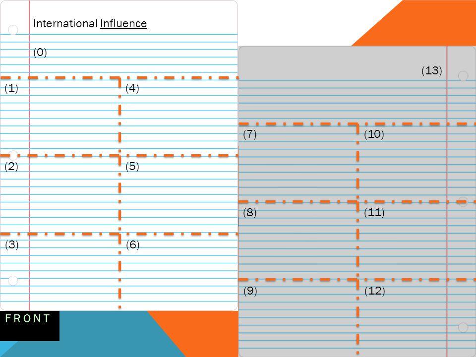 INTERNATIONAL INFLUENCE FRONT International Influence (0) (1) (2) (3) (4) (5) (6) (7) (8) (9) (10) (11) (12) (13)