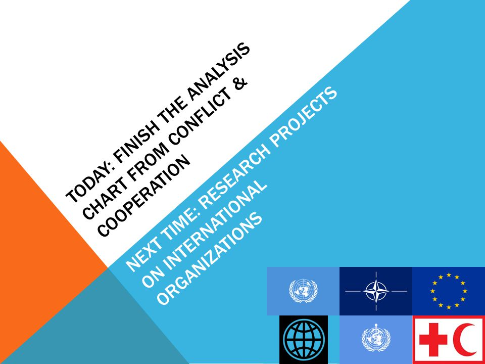 TODAY: FINISH THE ANALYSIS CHART FROM CONFLICT & COOPERATION NEXT TIME: RESEARCH PROJECTS ON INTERNATIONAL ORGANIZATIONS