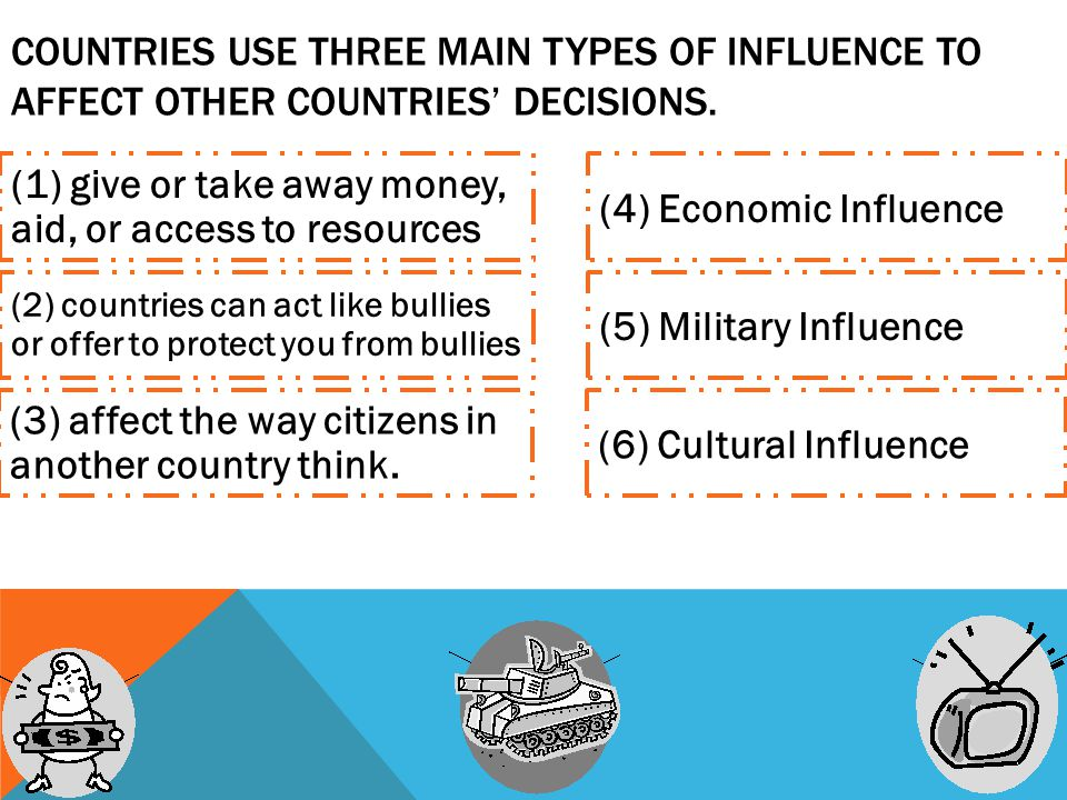 (1) give or take away money, aid, or access to resources COUNTRIES USE THREE MAIN TYPES OF INFLUENCE TO AFFECT OTHER COUNTRIES' DECISIONS.