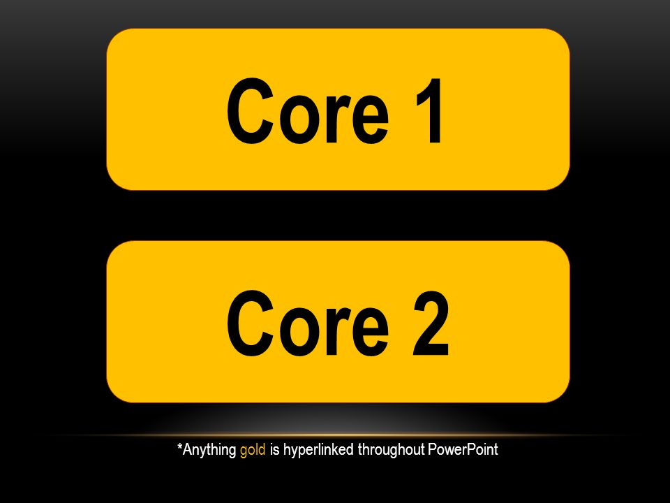 Core 1 Core 2 *Anything gold is hyperlinked throughout PowerPoint