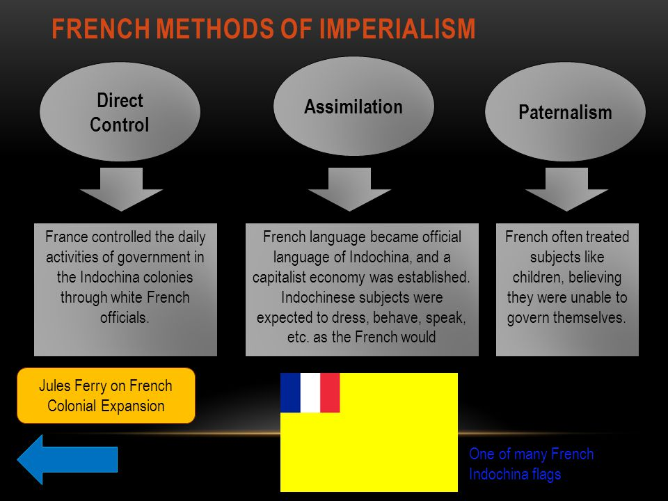 FRENCH METHODS OF IMPERIALISM Direct Control Paternalism Assimilation France controlled the daily activities of government in the Indochina colonies through white French officials.