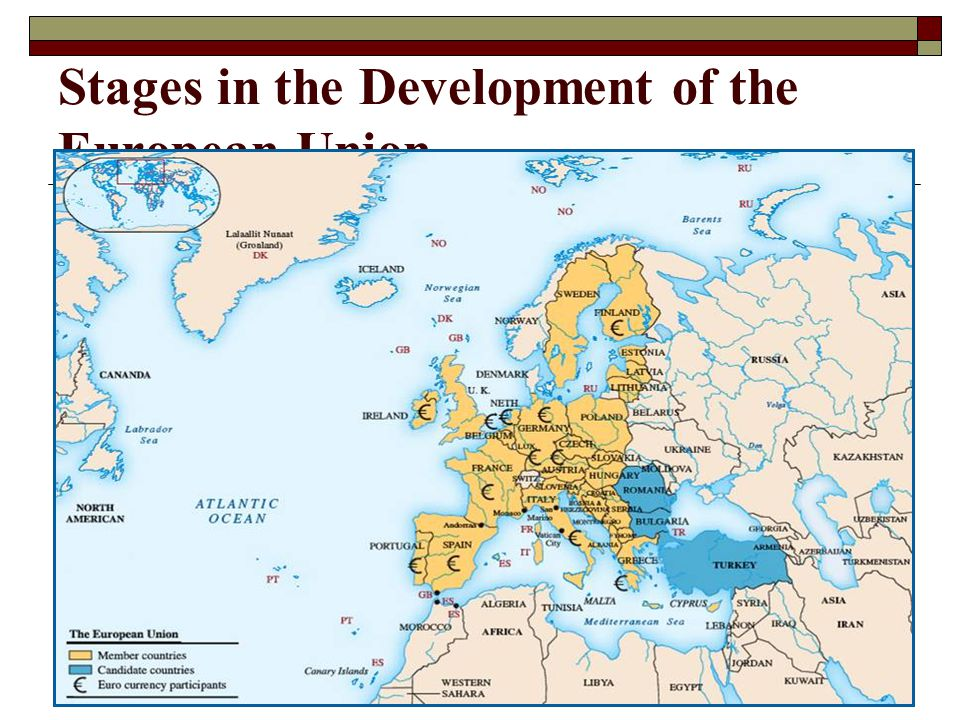 Stages in the Development of the European Union