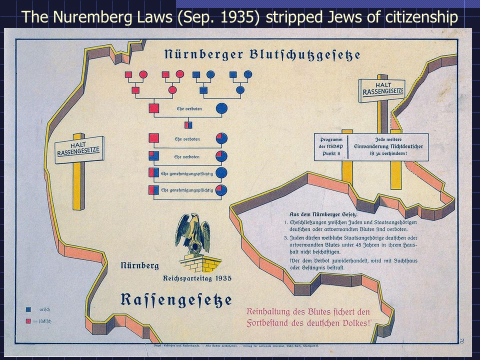 The Nuremberg Laws (Sep. 1935) stripped Jews of citizenship