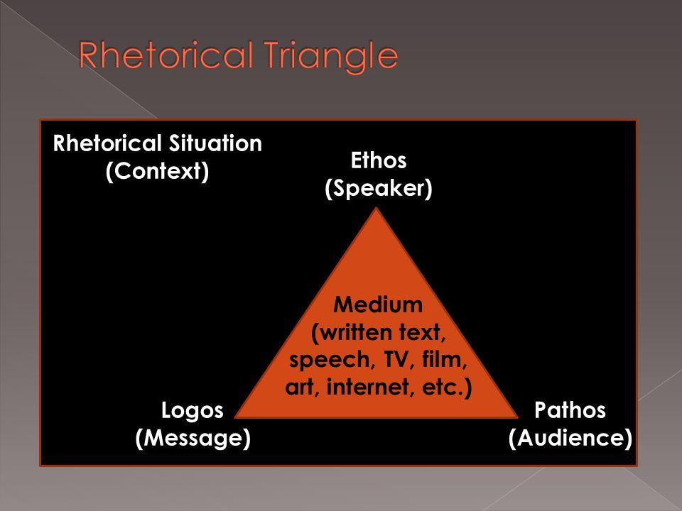 Ethos (Speaker) Logos (Message) Pathos (Audience) Medium (written text, speech, TV, film, art, internet, etc.) Rhetorical Situation (Context)