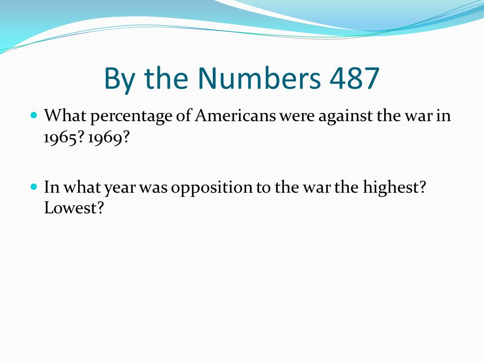 By the Numbers 487 What percentage of Americans were against the war in 1965.