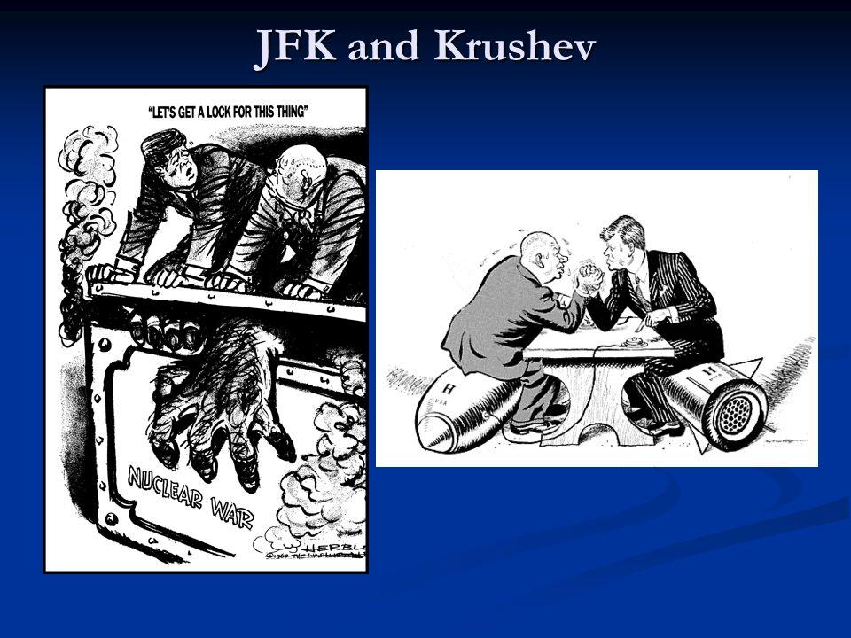 JFK and Krushev