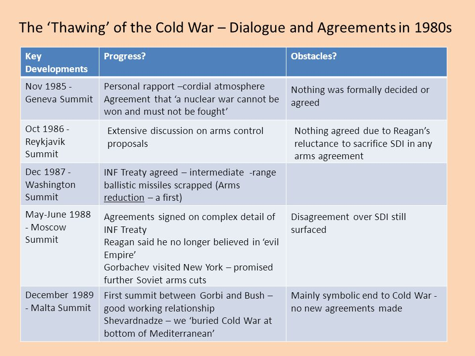 The 'Thawing' of the Cold War – Dialogue and Agreements in 1980s Key Developments Progress Obstacles.