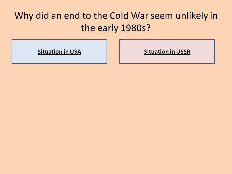 Why did an end to the Cold War seem unlikely in the early 1980s Situation in USASituation in USSR